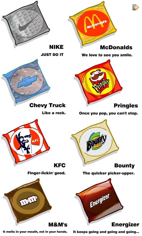 Des images qui me font marrer Condoms